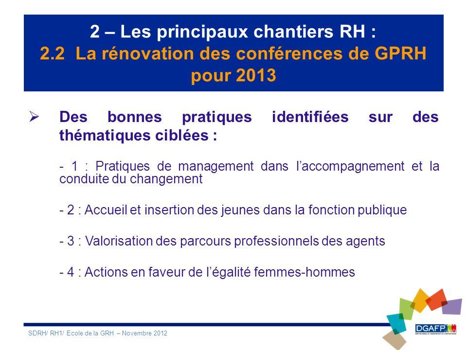 2 – Les principaux chantiers RH : 2.2 La rénovation des conférences de GPRH pour 2013 Axe 1 : Prévenir les discriminations dans le recrutement Des bonnes pratiques identifiées sur des thématiques ciblées : - 1 : Pratiques de management dans laccompagnement et la conduite du changement - 2 : Accueil et insertion des jeunes dans la fonction publique - 3 : Valorisation des parcours professionnels des agents - 4 : Actions en faveur de légalité femmes-hommes SDRH/ RH1/ Ecole de la GRH – Novembre 2012