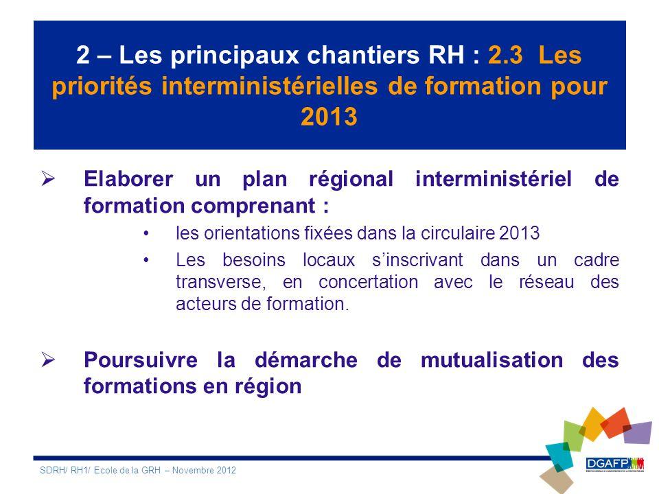 2 – Les principaux chantiers RH : 2.3 Les priorités interministérielles de formation pour 2013 Elaborer un plan régional interministériel de formation comprenant : les orientations fixées dans la circulaire 2013 Les besoins locaux sinscrivant dans un cadre transverse, en concertation avec le réseau des acteurs de formation.