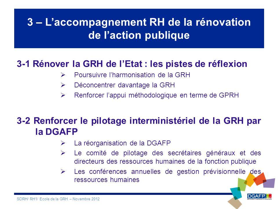 3 – Laccompagnement RH de la rénovation de laction publique 3-1 Rénover la GRH de lEtat : les pistes de réflexion Poursuivre lharmonisation de la GRH Déconcentrer davantage la GRH Renforcer lappui méthodologique en terme de GPRH 3-2 Renforcer le pilotage interministériel de la GRH par la DGAFP La réorganisation de la DGAFP Le comité de pilotage des secrétaires généraux et des directeurs des ressources humaines de la fonction publique Les conférences annuelles de gestion prévisionnelle des ressources humaines SDRH/ RH1/ Ecole de la GRH – Novembre 2012
