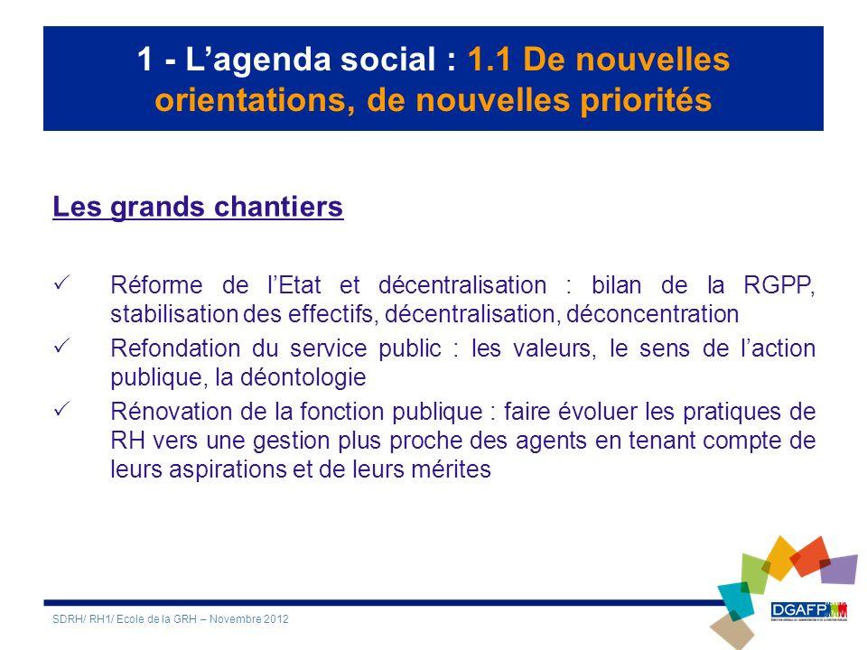 1 - Lagenda social : 1.1 De nouvelles orientations, de nouvelles priorités Les grands chantiers Réforme de lEtat et décentralisation : bilan de la RGPP, stabilisation des effectifs, décentralisation, déconcentration Refondation du service public : les valeurs, le sens de laction publique, la déontologie Rénovation de la fonction publique : faire évoluer les pratiques de RH vers une gestion plus proche des agents en tenant compte de leurs aspirations et de leurs mérites SDRH/ RH1/ Ecole de la GRH – Novembre 2012