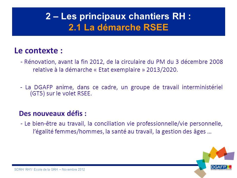 2 – Les principaux chantiers RH : 2.1 La démarche RSEE Les thématiques développées par le groupe de travail sur la RSEE (GT5) Axe 1 : Prévenir les discriminations dans le recrutement Axe 2 : Prévenir les discriminations dans le déroulement des carrières et dans les rémunérations Axe 3 : Développer le bien-être et la qualité de vie au travail Axe 4 : Mieux communiquer sur le développement durable et la RSEE SDRH/ RH1/ Ecole de la GRH – Novembre 2012