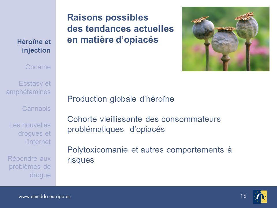 15 Production globale dhéroïne Cohorte vieillissante des consommateurs problématiques dopiacés Polytoxicomanie et autres comportements à risques Raiso