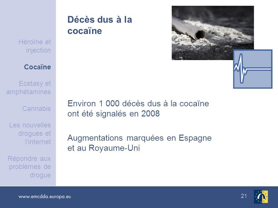 21 Environ 1 000 décès dus à la cocaïne ont été signalés en 2008 Augmentations marquées en Espagne et au Royaume-Uni Décès dus à la cocaïne Héroïne et