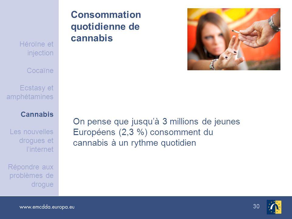 30 Consommation quotidienne de cannabis On pense que jusquà 3 millions de jeunes Européens (2,3 %) consomment du cannabis à un rythme quotidien Héroïn