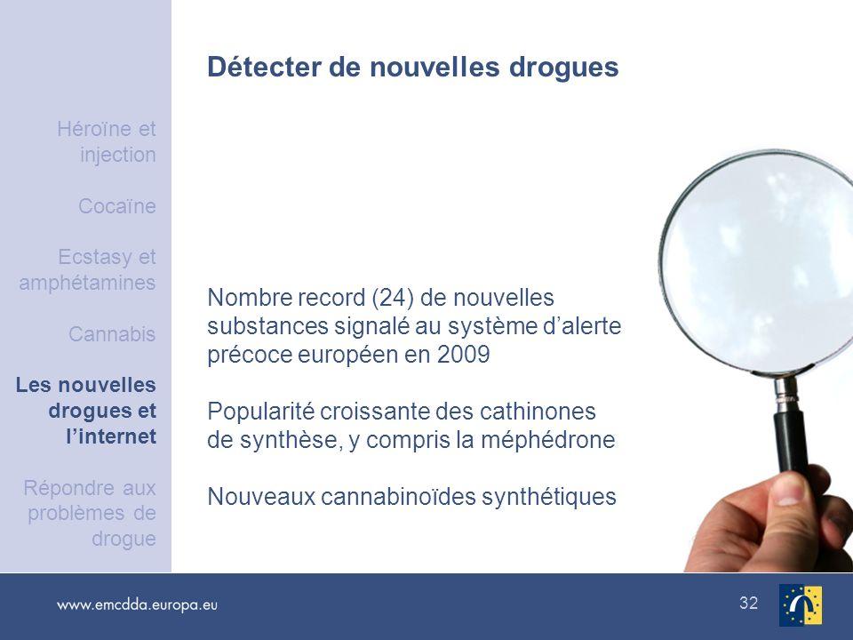 32 Détecter de nouvelles drogues Nombre record (24) de nouvelles substances signalé au système dalerte précoce européen en 2009 Popularité croissante