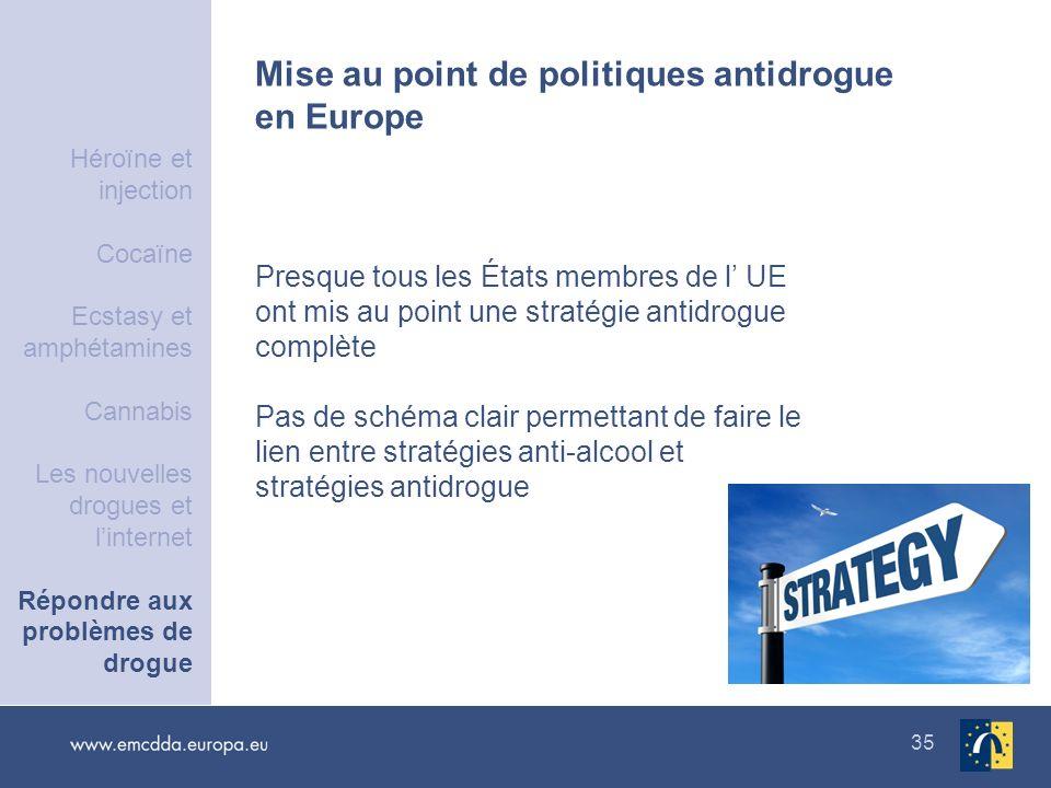 35 Mise au point de politiques antidrogue en Europe Presque tous les États membres de l UE ont mis au point une stratégie antidrogue complète Pas de s