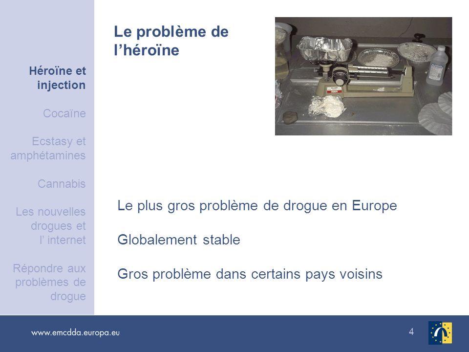 4 Le plus gros problème de drogue en Europe Globalement stable Gros problème dans certains pays voisins Le problème de lhéroïne Héroïne et injection C