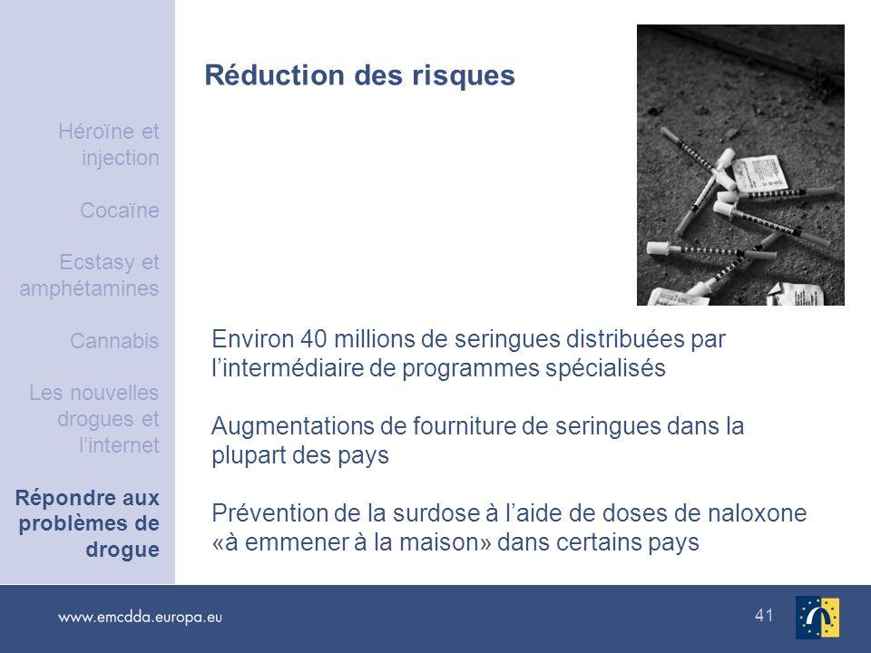 41 Réduction des risques Environ 40 millions de seringues distribuées par lintermédiaire de programmes spécialisés Augmentations de fourniture de seri