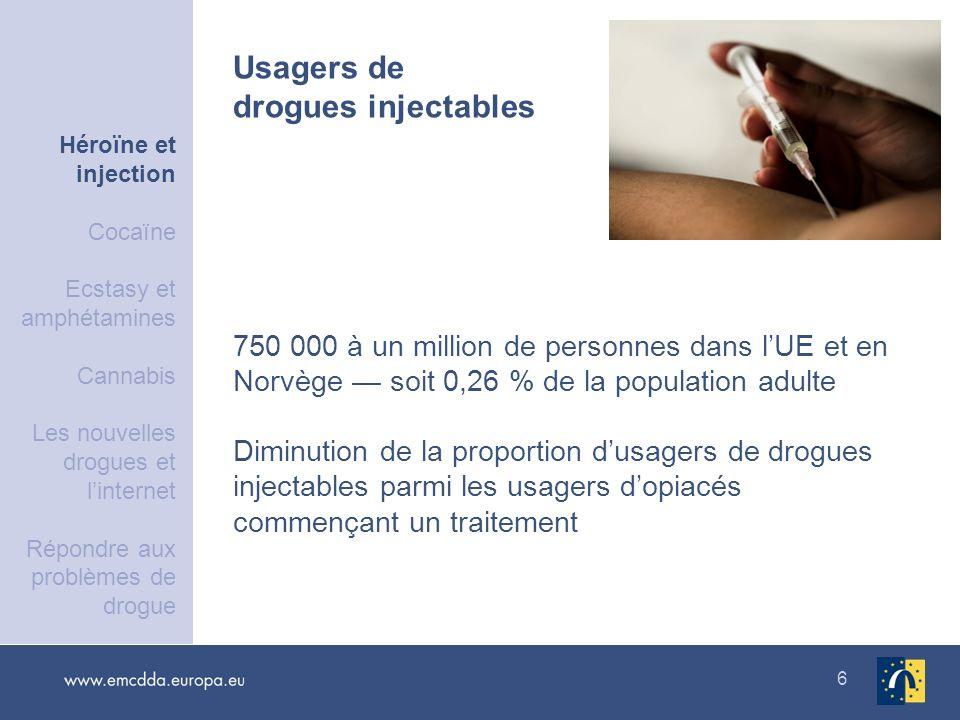 6 750 000 à un million de personnes dans lUE et en Norvège soit 0,26 % de la population adulte Diminution de la proportion dusagers de drogues injecta