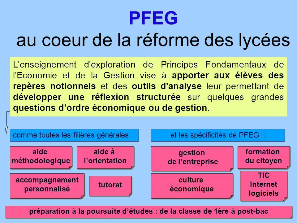PFEG au coeur de la réforme des lycées L'enseignement d'exploration de Principes Fondamentaux de lEconomie et de la Gestion vise à apporter aux élèves