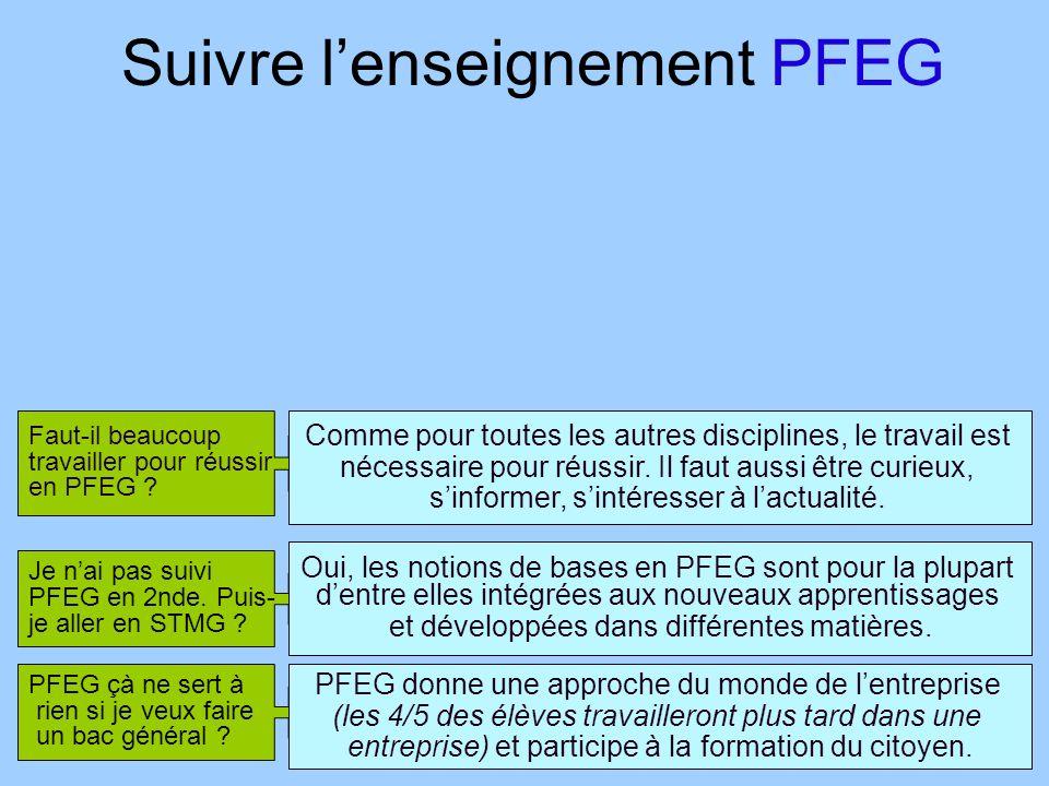 Suivre lenseignement PFEG Faut-il beaucoup travailler pour réussir en PFEG ? Comme pour toutes les autres disciplines, le travail est nécessaire pour