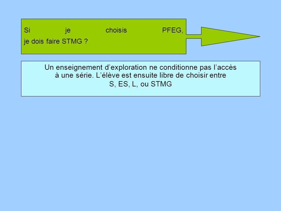 Si je choisis PFEG, je dois faire STMG ? Un enseignement dexploration ne conditionne pas laccès à une série. Lélève est ensuite libre de choisir entre