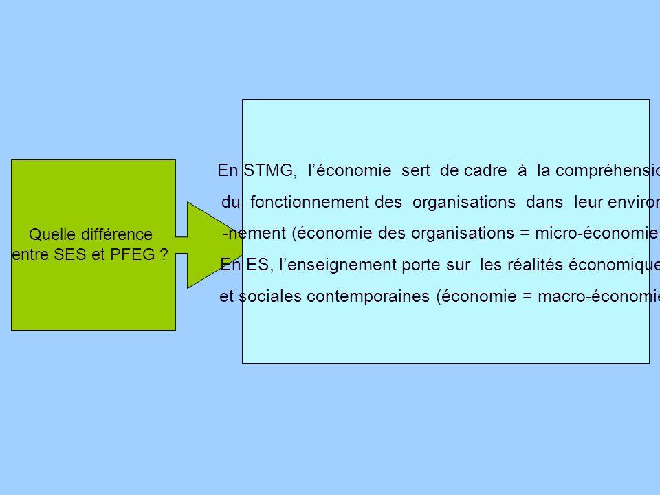Quelle différence entre SES et PFEG ? En STMG, léconomie sert de cadre à la compréhension du fonctionnement des organisations dans leur environ- -neme