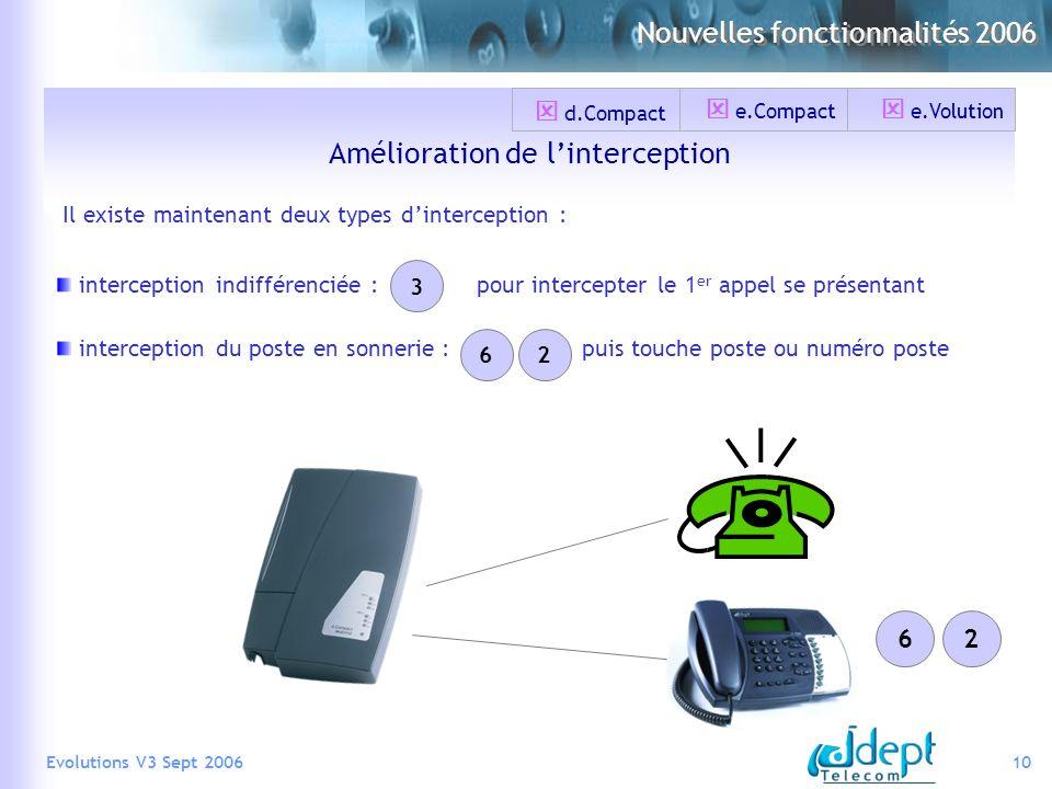 10Evolutions V3 Sept 2006 Nouvelles fonctionnalités 2006 Amélioration de linterception interception du poste en sonnerie : puis touche poste ou numéro