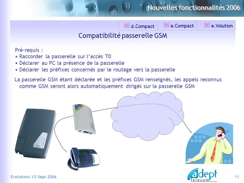 11Evolutions V3 Sept 2006 Nouvelles fonctionnalités 2006 Compatibilité passerelle GSM Pré-requis : Raccorder la passerelle sur laccès T0 Déclarer au P