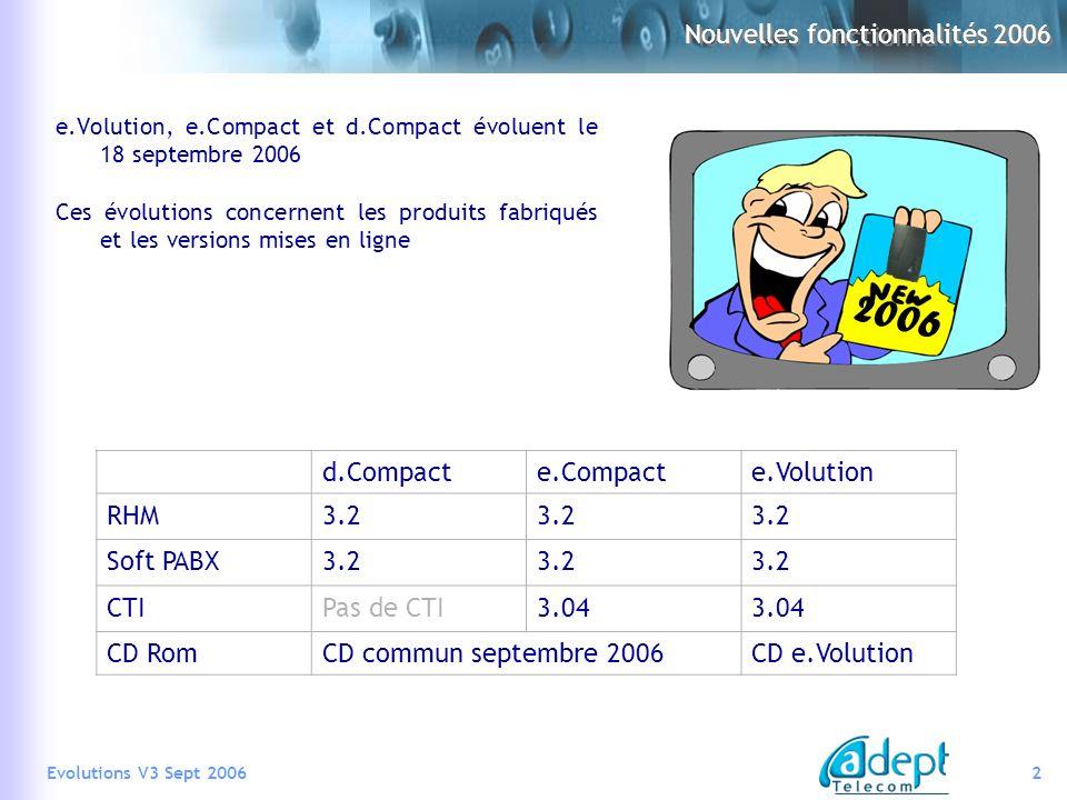 13Evolutions V3 Sept 2006 Mode accueil multi-mode 3 possibilités de diffuser laccueil Nouvelles fonctionnalités 2006 e.Volution e.Compact d.Compact