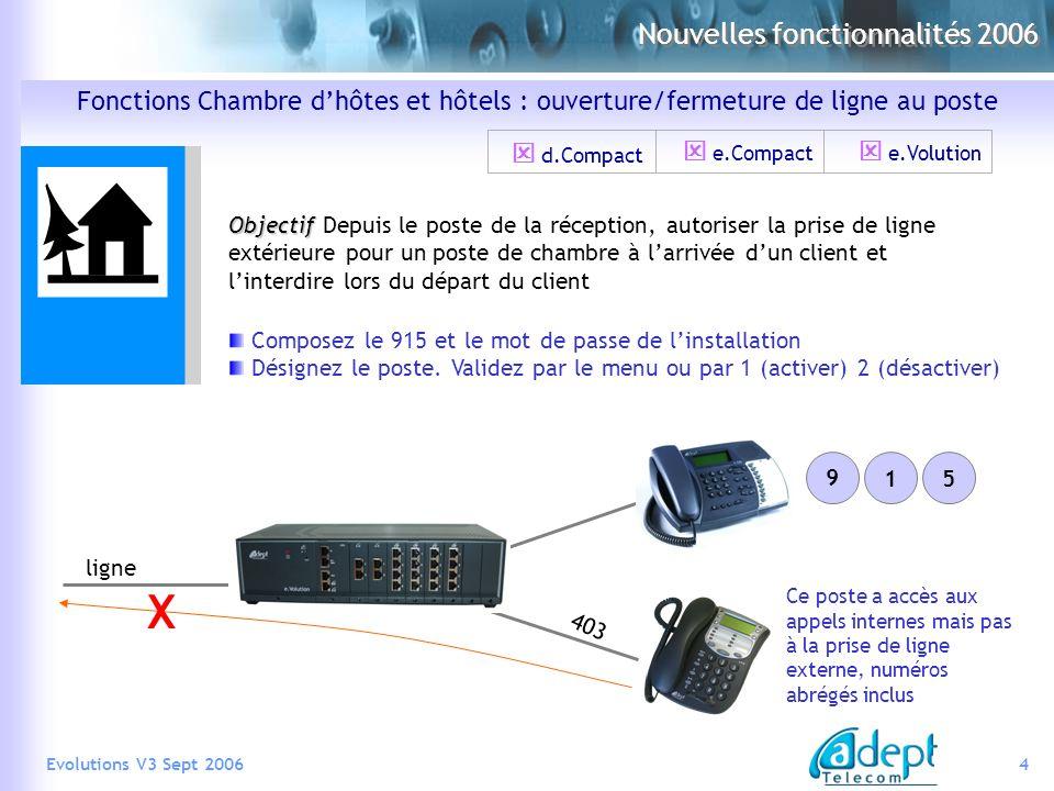 4Evolutions V3 Sept 2006 Nouvelles fonctionnalités 2006 Fonctions Chambre dhôtes et hôtels : ouverture/fermeture de ligne au poste Objectif Objectif D