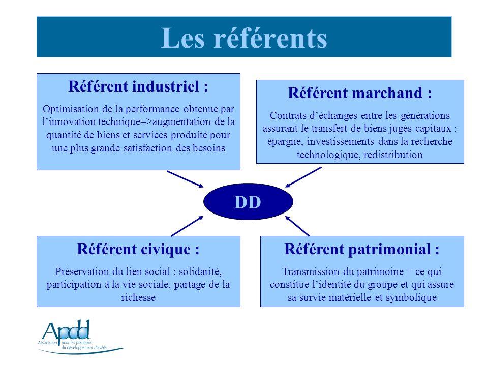 Les référents Référent industriel : Optimisation de la performance obtenue par linnovation technique=>augmentation de la quantité de biens et services