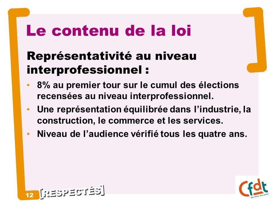 RESPECTÉS 12 Le contenu de la loi Représentativité au niveau interprofessionnel : 8% au premier tour sur le cumul des élections recensées au niveau in