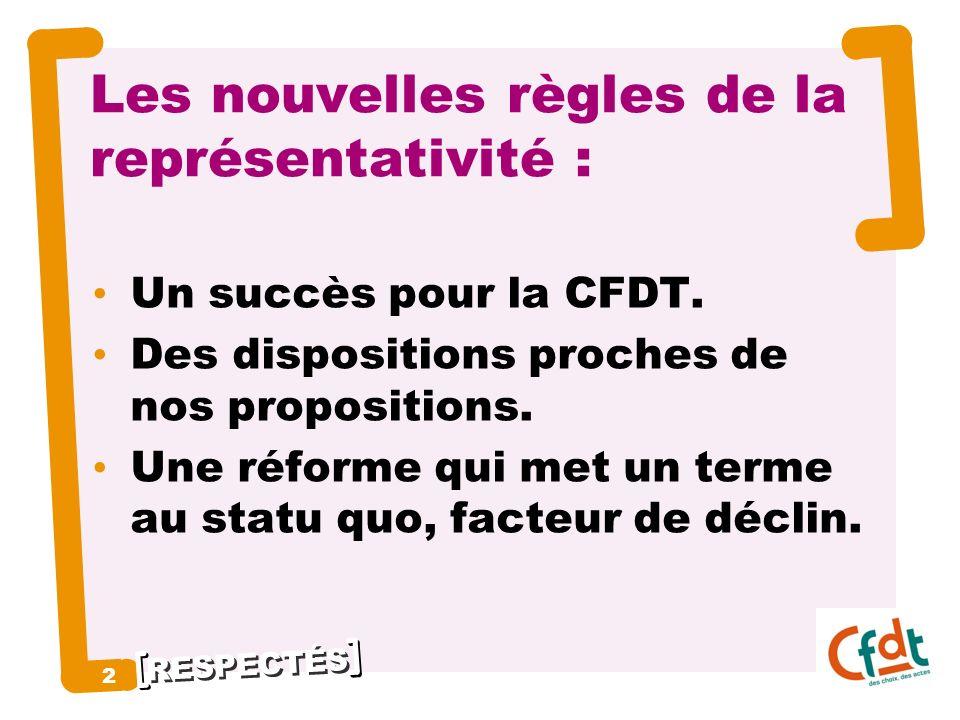 RESPECTÉS 2 2 Les nouvelles règles de la représentativité : Un succès pour la CFDT. Des dispositions proches de nos propositions. Une réforme qui met