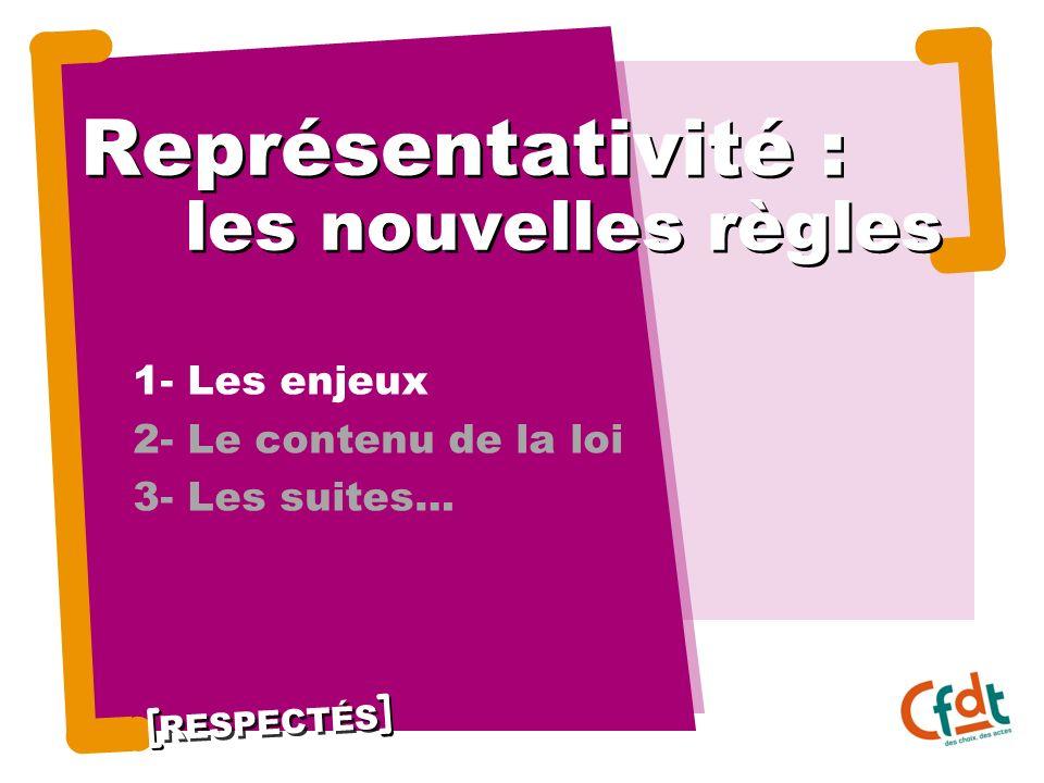 RESPECTÉS Représentativité : les nouvelles règles 1- Les enjeux 2- Le contenu de la loi 3- Les suites…