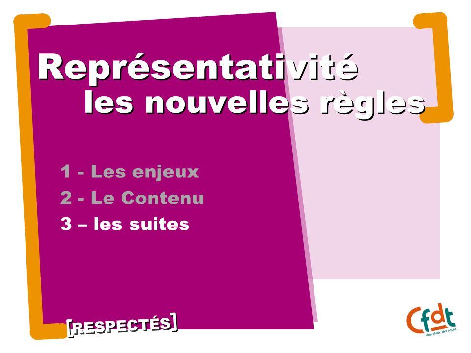 RESPECTÉS Représentativité les nouvelles règles 1 - Les enjeux 2 - Le Contenu 3 – les suites