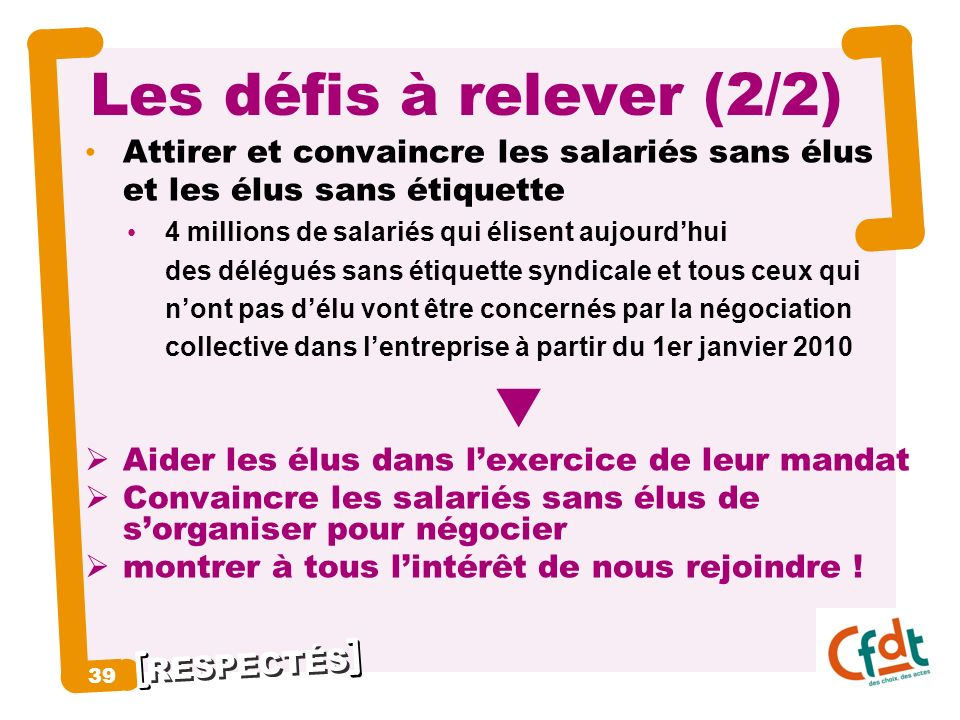 RESPECTÉS 39 Les défis à relever (2/2) Attirer et convaincre les salariés sans élus et les élus sans étiquette 4 millions de salariés qui élisent aujo