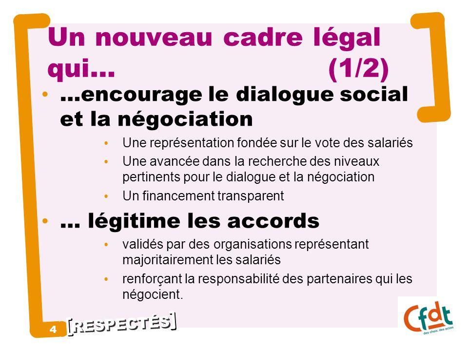 RESPECTÉS 4 4 Un nouveau cadre légal qui…(1/2) …encourage le dialogue social et la négociation Une représentation fondée sur le vote des salariés Une