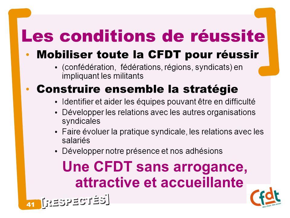 RESPECTÉS 41 Les conditions de réussite Mobiliser toute la CFDT pour réussir (confédération, fédérations, régions, syndicats) en impliquant les milita