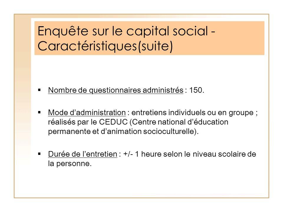 Nombre de questionnaires administrés : 150. Mode dadministration : entretiens individuels ou en groupe ; réalisés par le CEDUC (Centre national déduca