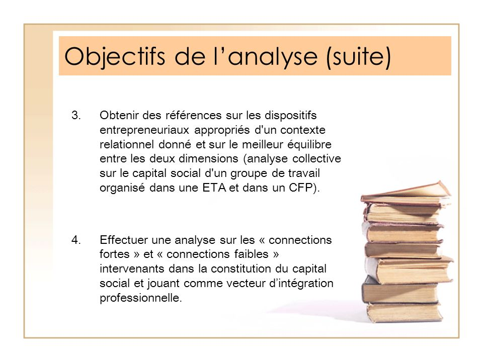 Objectifs de lanalyse (suite) 3.Obtenir des références sur les dispositifs entrepreneuriaux appropriés d'un contexte relationnel donné et sur le meill