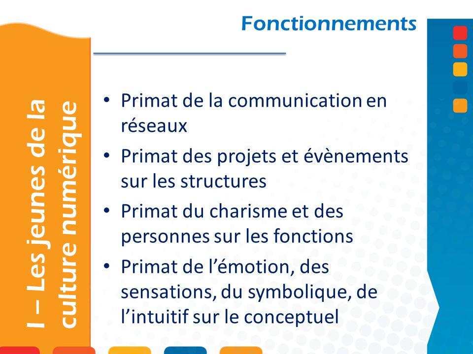 Fonctionnements Primat de la communication en réseaux Primat des projets et évènements sur les structures Primat du charisme et des personnes sur les
