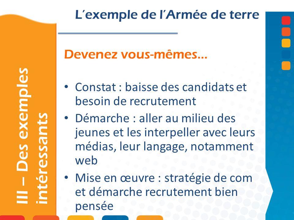 Devenez vous-mêmes… III – Des exemples intéressants Lexemple de lArmée de terre Constat : baisse des candidats et besoin de recrutement Démarche : all