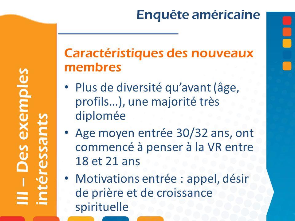 Caractéristiques des nouveaux membres III – Des exemples intéressants Enquête américaine Plus de diversité quavant (âge, profils…), une majorité très