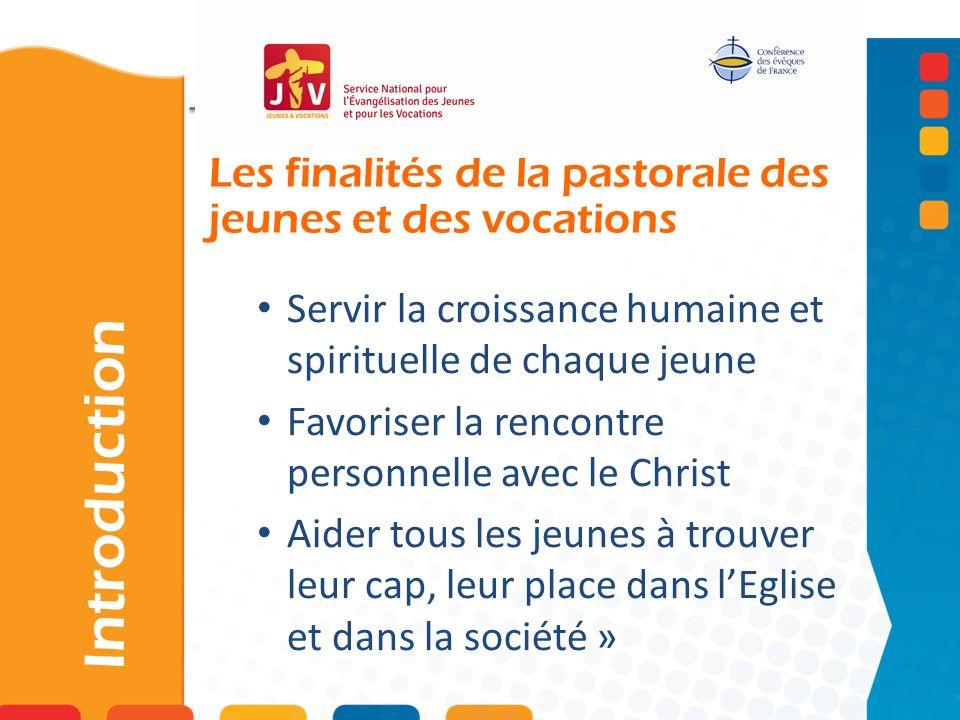 Introduction Servir la croissance humaine et spirituelle de chaque jeune Favoriser la rencontre personnelle avec le Christ Aider tous les jeunes à tro