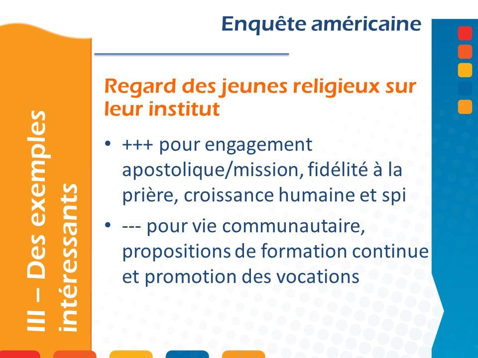 Regard des jeunes religieux sur leur institut III – Des exemples intéressants Enquête américaine +++ pour engagement apostolique/mission, fidélité à l