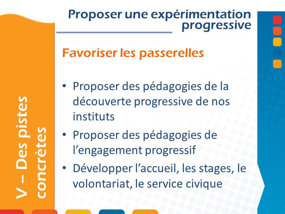 Favoriser les passerelles V – Des pistes concrètes Proposer une expérimentation progressive Proposer des pédagogies de la découverte progressive de no