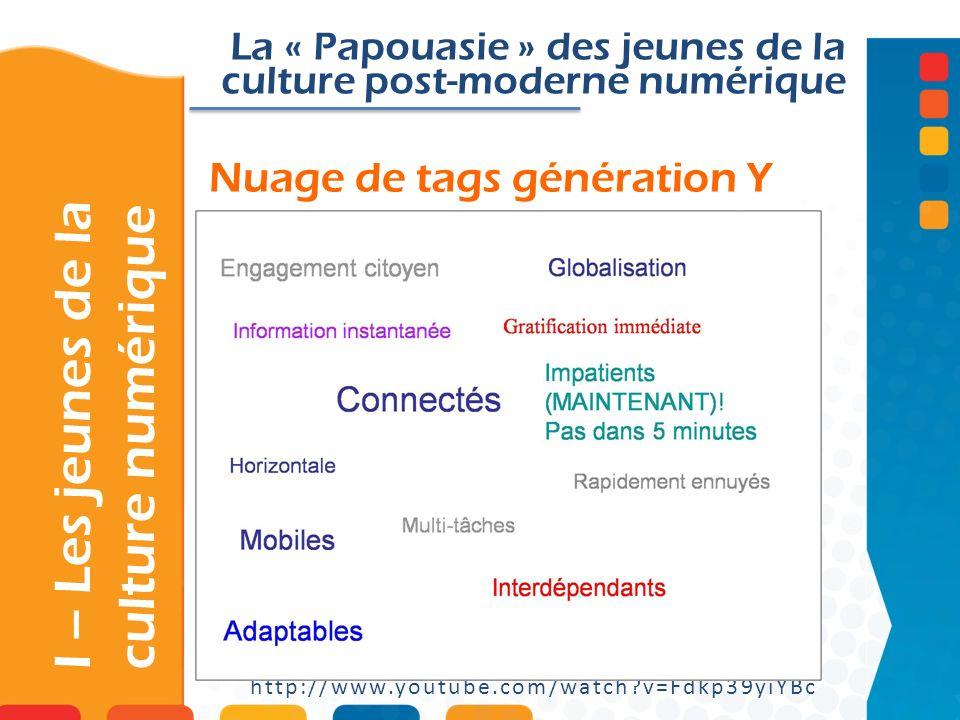 Nuage de tags génération Y La « Papouasie » des jeunes de la culture post-moderne numérique http://www.youtube.com/watch?v=Fdkp39yiYBc I – Les jeunes