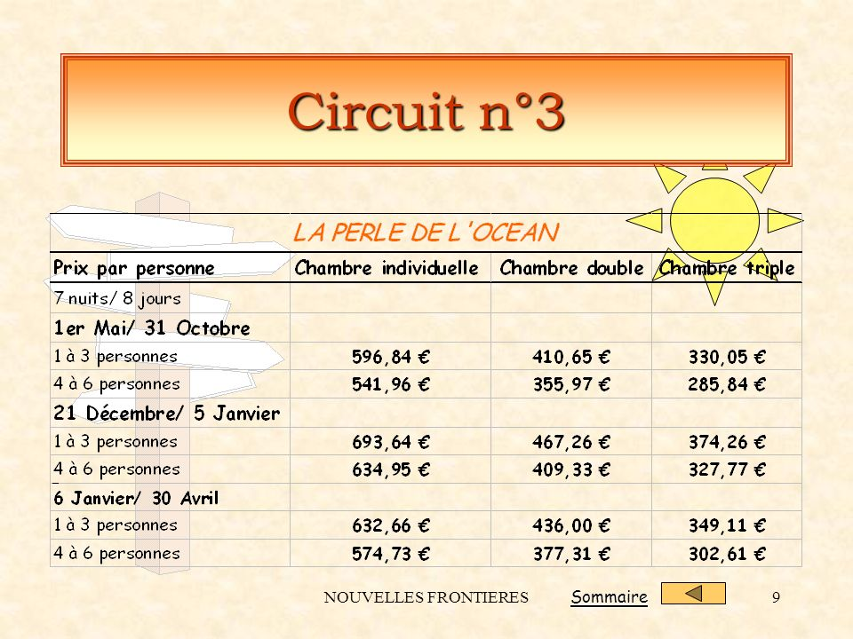 NOUVELLES FRONTIERES9 Circuit n°3 Sommaire
