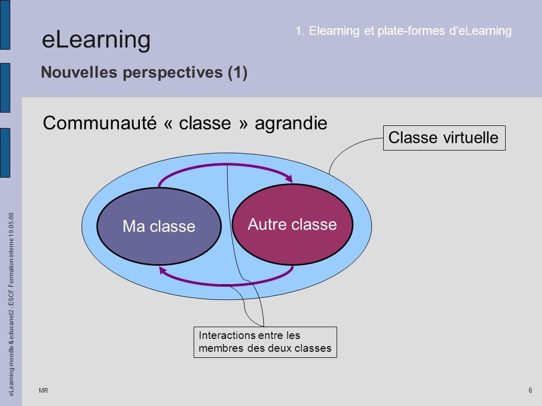 MR eLearning moodle & educanet2 - ESCF Formation interne 19.05.08 7 Nouvelles perspectives (2) 1.