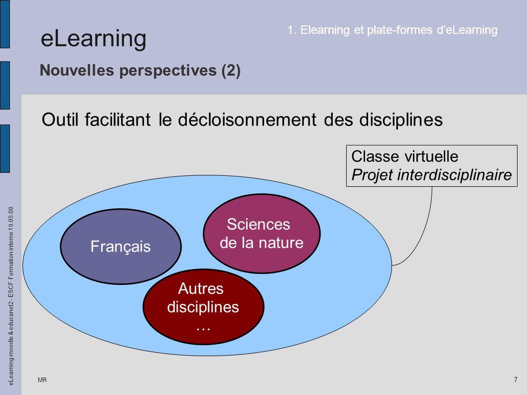 MR eLearning moodle & educanet2 - ESCF Formation interne 19.05.08 8 Nouvelles perspectives (3) 1.