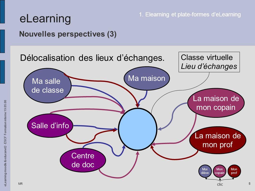 MR eLearning moodle & educanet2 - ESCF Formation interne 19.05.08 9 Nouvelles perspectives (4) 1.