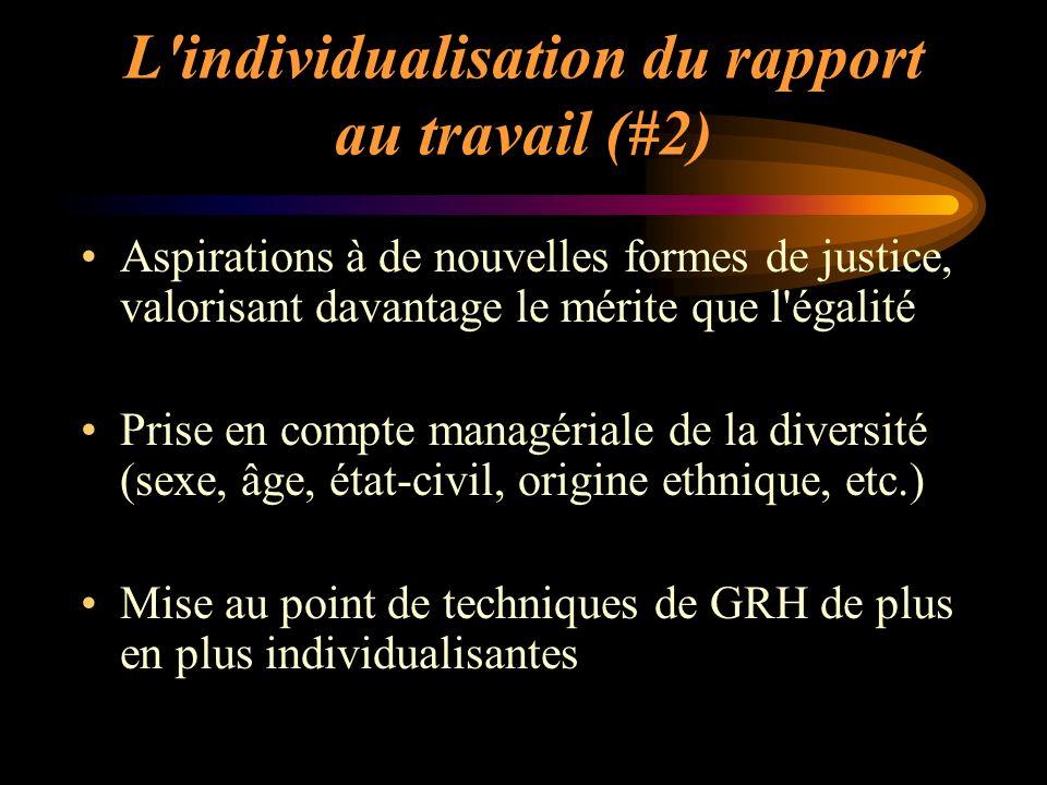 L individualisation du rapport au travail (#2) Aspirations à de nouvelles formes de justice, valorisant davantage le mérite que l égalité Prise en compte managériale de la diversité (sexe, âge, état-civil, origine ethnique, etc.) Mise au point de techniques de GRH de plus en plus individualisantes