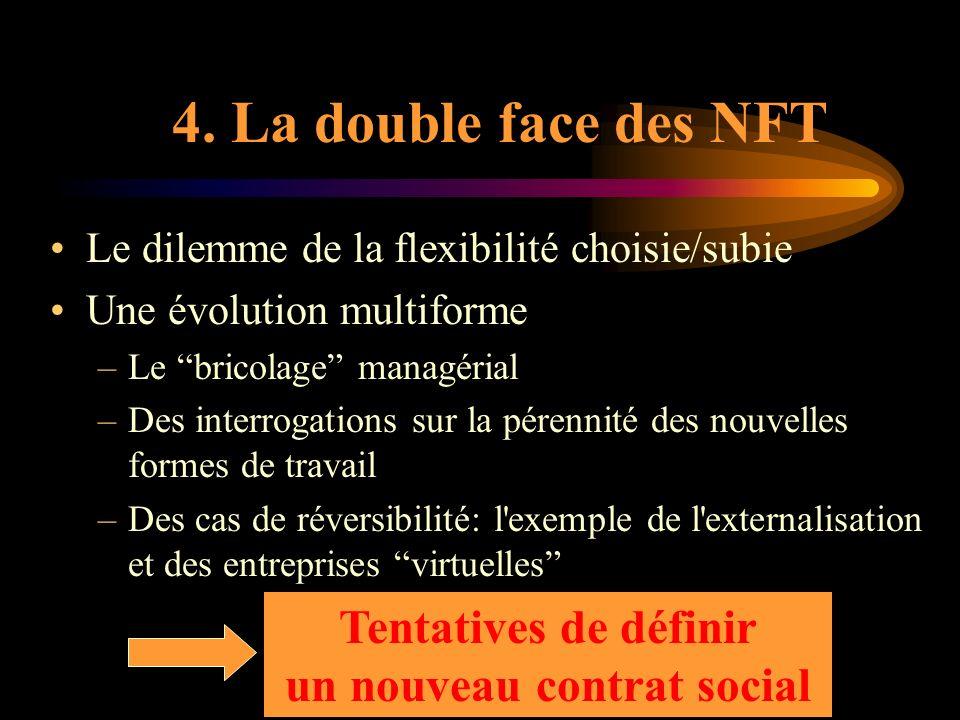 4. La double face des NFT Le dilemme de la flexibilité choisie/subie Une évolution multiforme –Le bricolage managérial –Des interrogations sur la pére