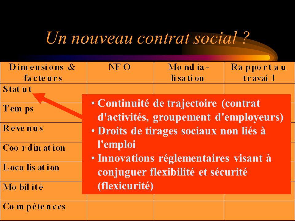 Un nouveau contrat social .