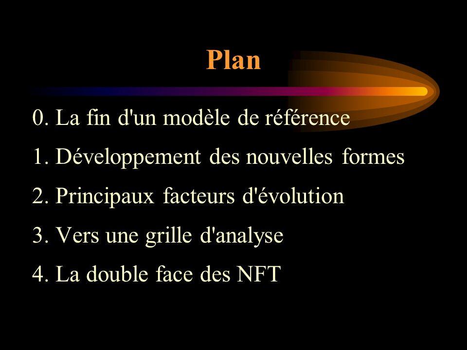 Plan 0.La fin d un modèle de référence 1. Développement des nouvelles formes 2.