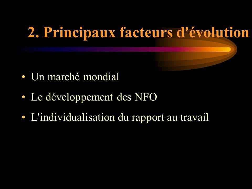 2. Principaux facteurs d'évolution Un marché mondial Le développement des NFO L'individualisation du rapport au travail
