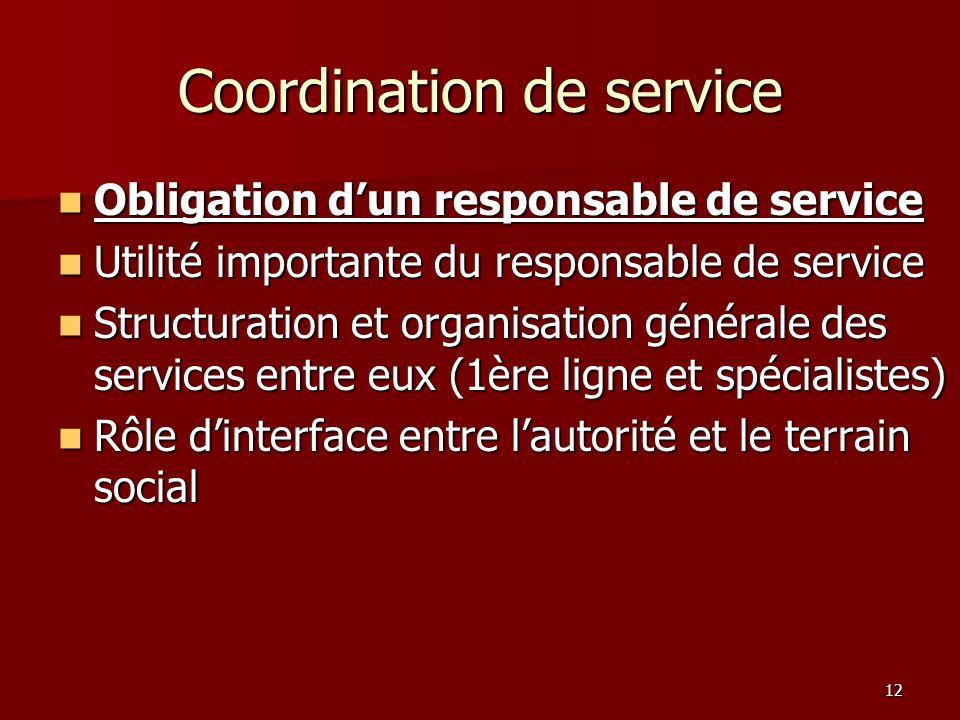 12 Coordination de service Obligation dun responsable de service Obligation dun responsable de service Utilité importante du responsable de service Ut