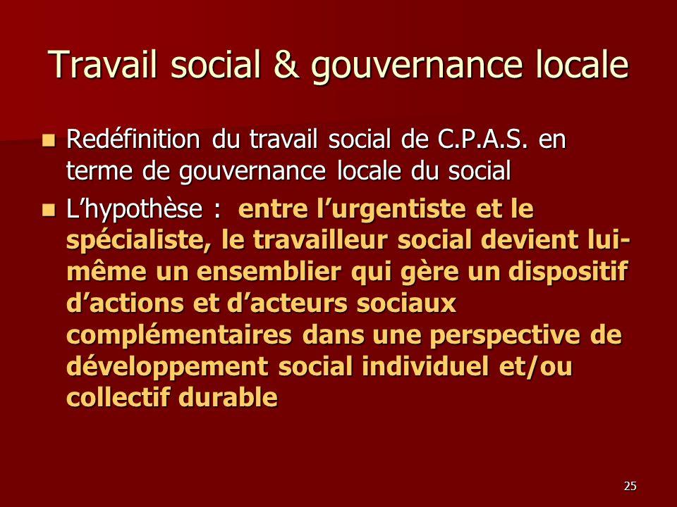 25 Travail social & gouvernance locale Redéfinition du travail social de C.P.A.S. en terme de gouvernance locale du social Redéfinition du travail soc