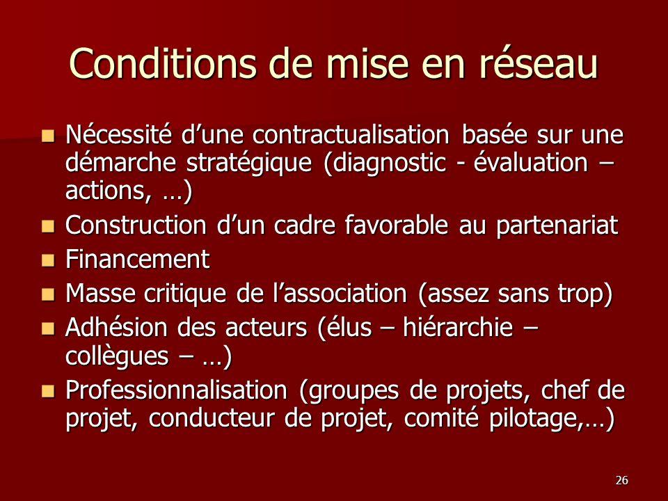 26 Conditions de mise en réseau Nécessité dune contractualisation basée sur une démarche stratégique (diagnostic - évaluation – actions, …) Nécessité